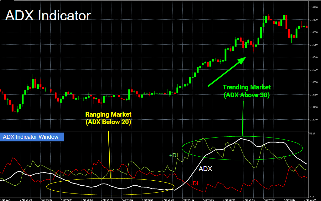Psar binary options indicator